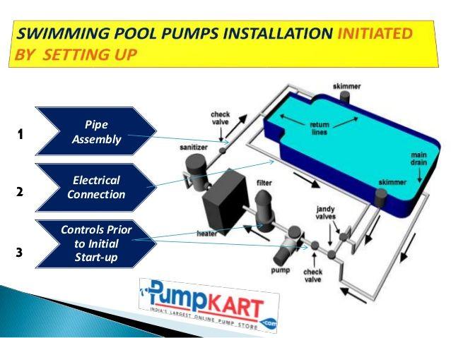 Hydro Pro Ig Pool Pump Wiring Diagram - Jeep Tj Audio Wiring -  toshiba.power-pole.waystar.fr | Hydro Pro Ig Pool Pump Wiring Diagram |  | Bege Wiring Diagram - Wiring Diagram Resource