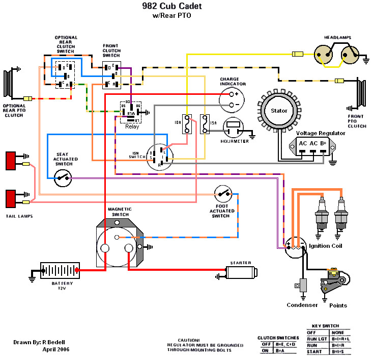 Cub Cadet Pto Clutch Wiring Diagram