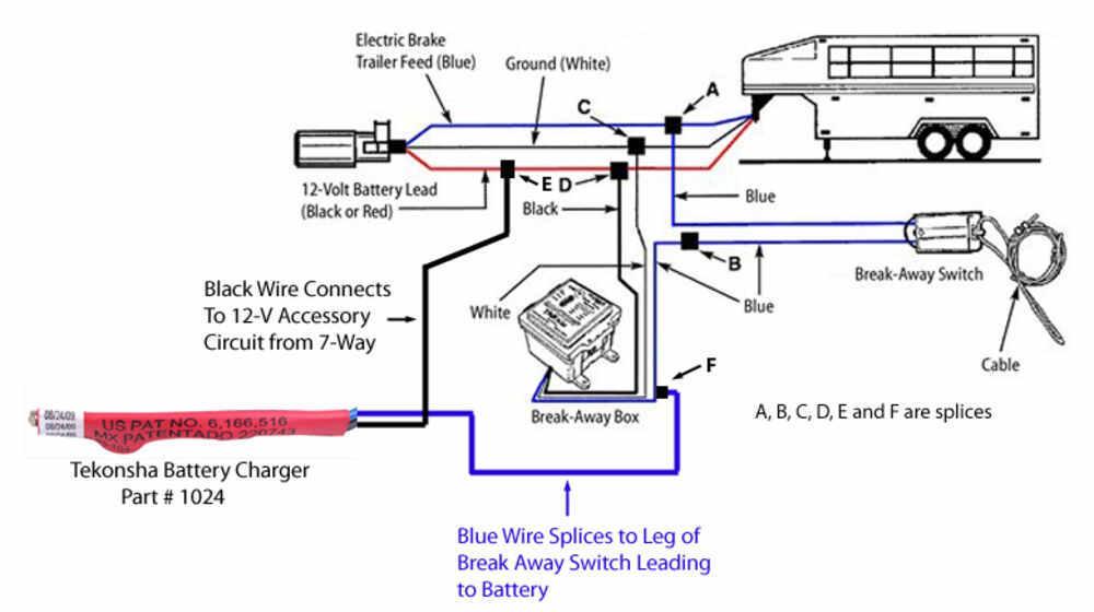 trailer brake box wiring diagram cm 1711  house wiring diagram in addition trailer brake breakaway  cm 1711  house wiring diagram in