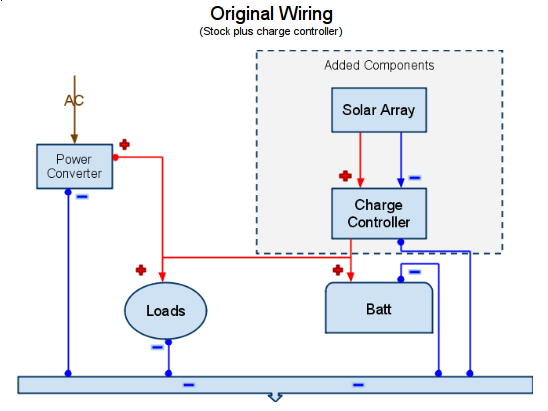 Outstanding Rv Power Inverter Wiring Diagram Basic Electronics Wiring Diagram Wiring Cloud Filiciilluminateatxorg