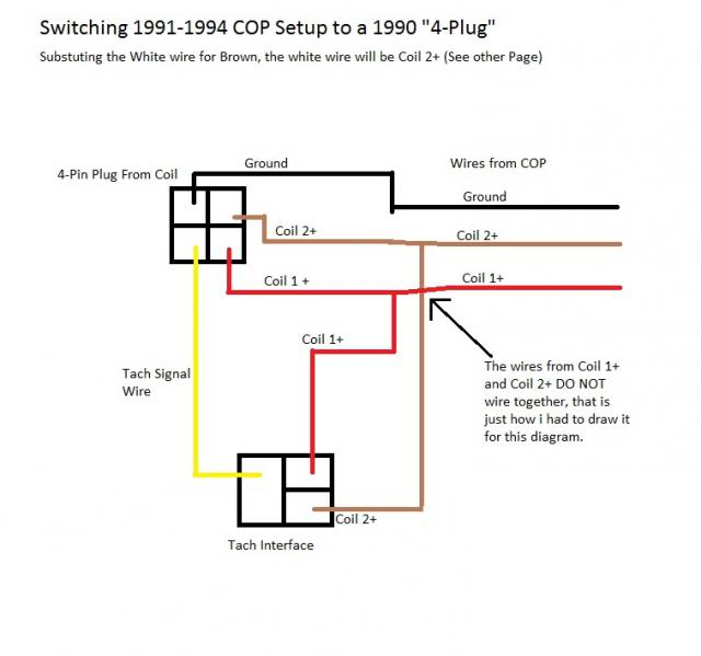 Xm 1729 Coil On Plug Cop Wiring For All Years In 1 Thread Dsmtuners Wiring Diagram