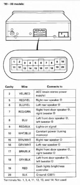 jvc car audio wiring diagram  2005 ford explorer sport fuse