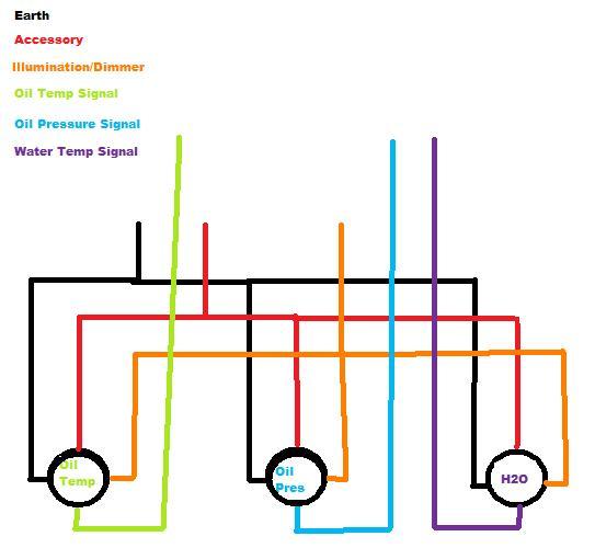 Astounding Auto Gauge Wiring Diagram Wiring Diagram Wiring Cloud Hisonepsysticxongrecoveryedborg
