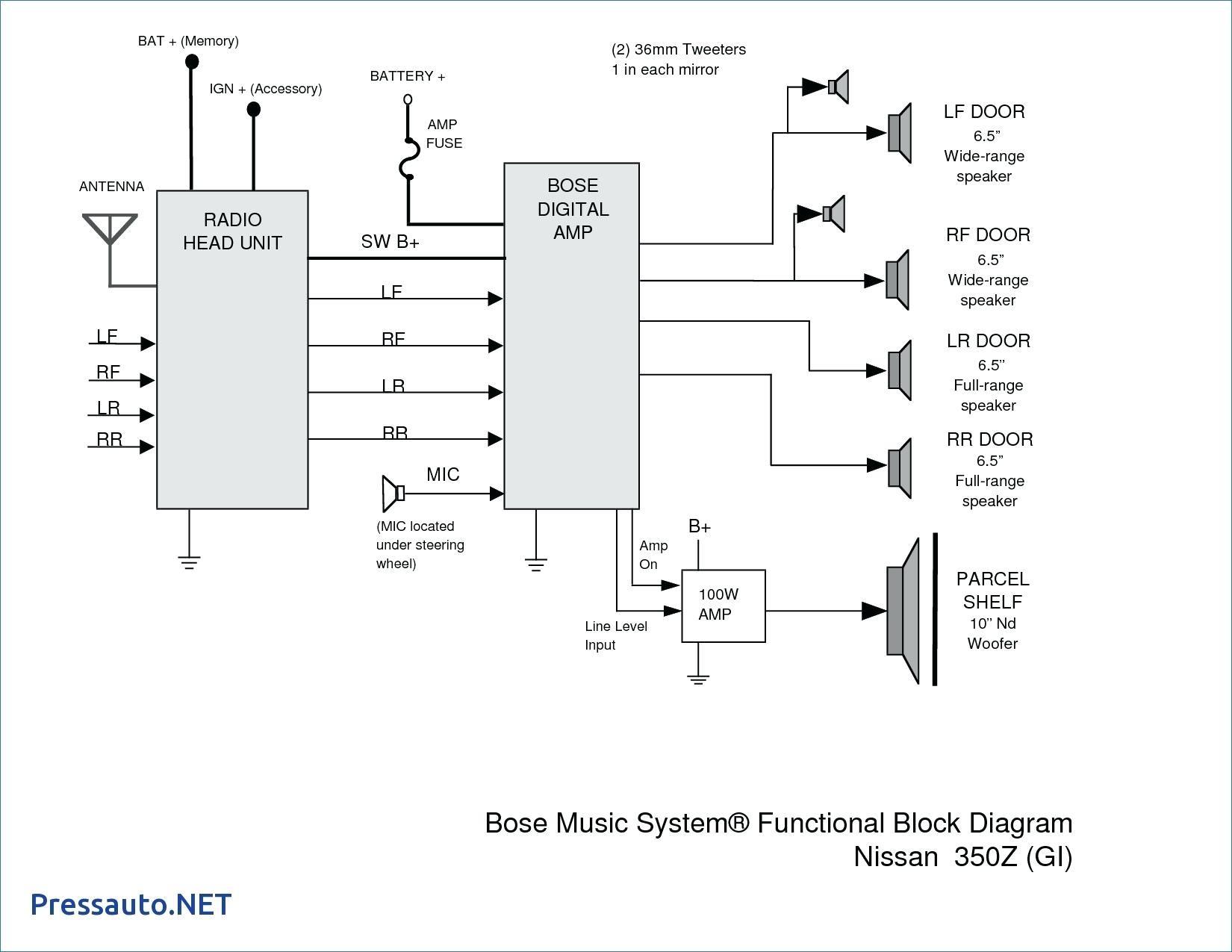 Pleasant B7 Audi A4 Wiring Diagram Wiring Diagram Data Schema Wiring Cloud Onicaxeromohammedshrineorg