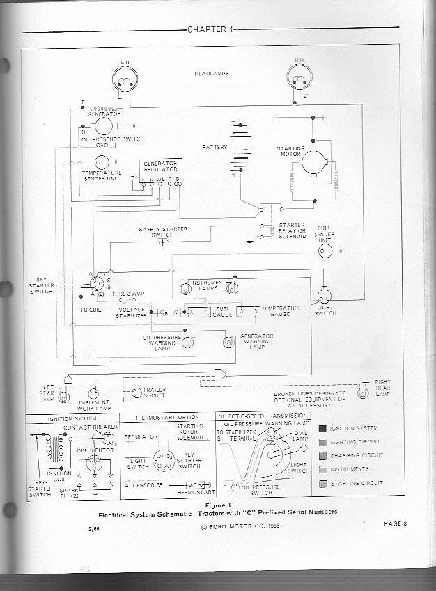 deisel ford 3000 ignition wiring diagram na 4721  tractor wiring harness besides ford 3000 diesel tractor  tractor wiring harness besides ford