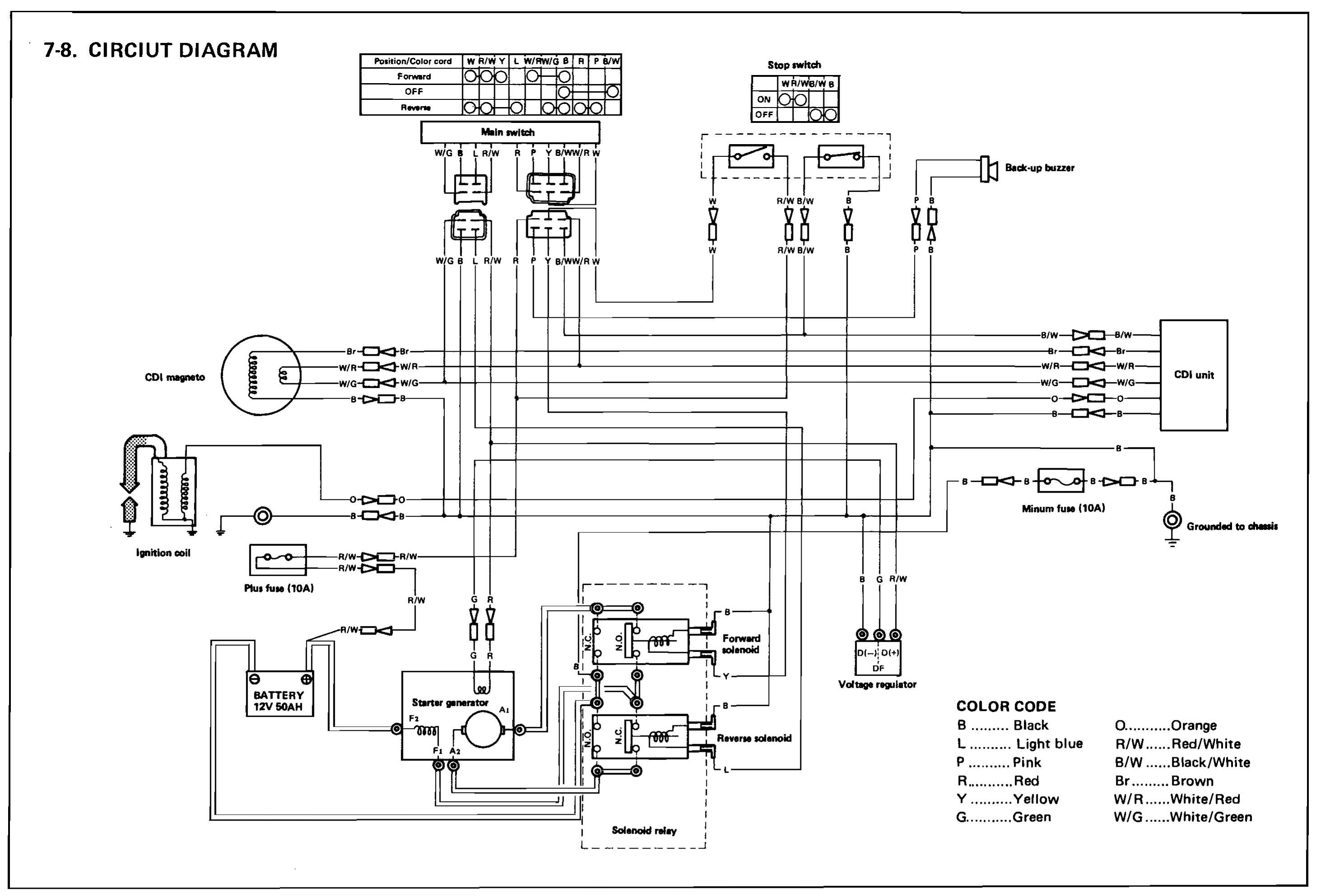 yamaha golf cart wiring diagram fo 7746  electric golf cart wiring diagram yamaha g2e golf cart yamaha golf buggy wiring diagram wiring diagram yamaha g2e golf cart