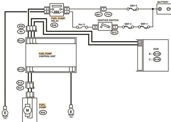 Magnificent Portable Fuel Pump Diagram Wiring Diagram Wiring Cloud Ittabpendurdonanfuldomelitekicepsianuembamohammedshrineorg