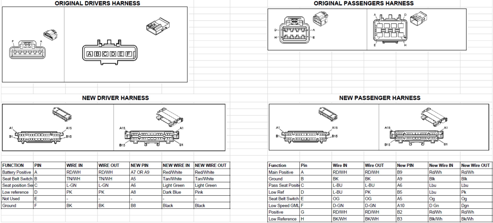 Chevy Power Seat Wiring Diagram Wiring Diagrams Datawire Datawire Massimocariello It