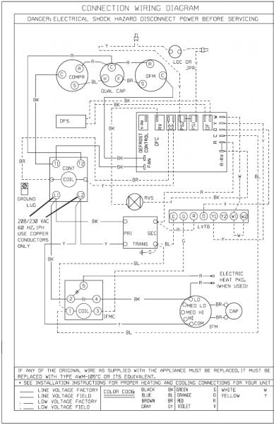 [SCHEMATICS_4UK]  XF_2979] Wiring Diagrams In Addition Carrier Furnace Wiring Diagrams On  Download Diagram | Arcoaire Electric Furnace Wiring Diagram |  | Impa Exmet Mohammedshrine Librar Wiring 101