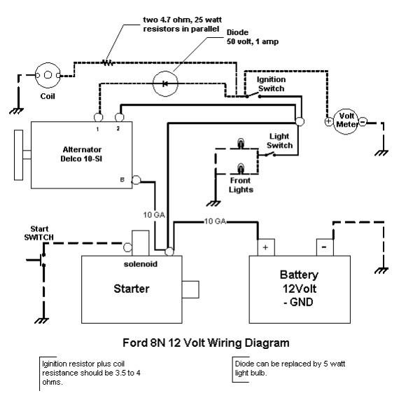 Miraculous Farmall H 12 Volt Conversion Wiring Diagram Basic Electronics Wiring Cloud Domeilariaidewilluminateatxorg