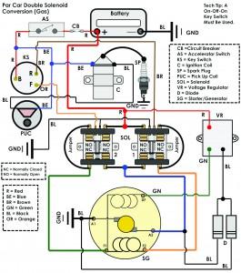 Sd 4778 Yamaha Golf Cart Jn4 Wiring Diagram Free Diagram
