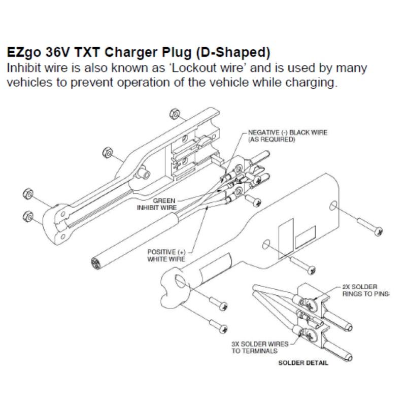 Prime Golf Cart Charger Wiring Diagram Basic Electronics Wiring Diagram Wiring Cloud Hemtshollocom
