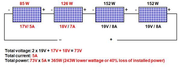 Fe 4190 Diagram For Off Grid 12v Solar System Free Download Wiring Diagram Free Diagram