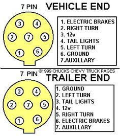 Peachy Ford 7 Pin Wiring Diagram Basic Electronics Wiring Diagram Wiring Cloud Licukosporaidewilluminateatxorg