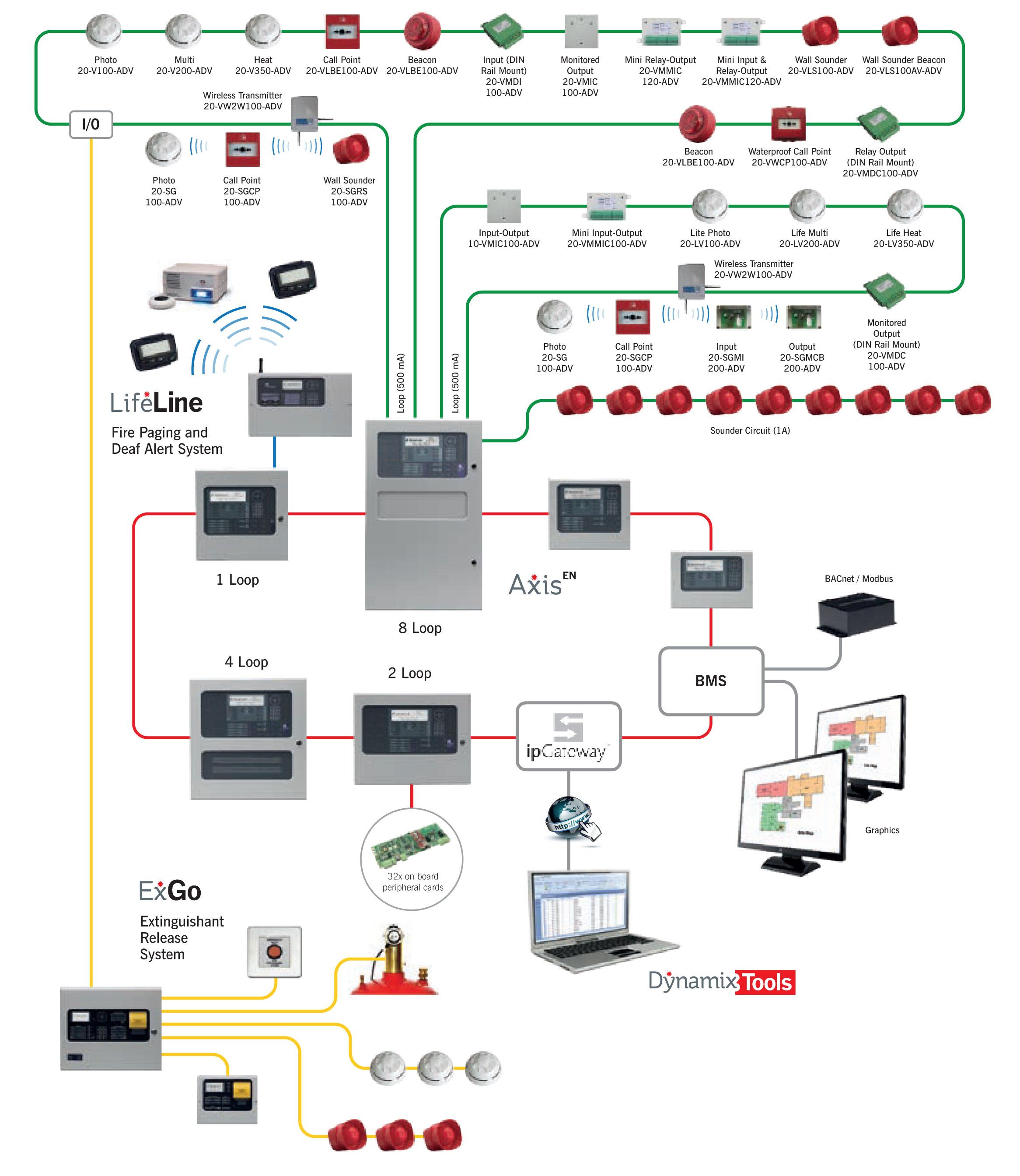 [SCHEMATICS_48EU]  Simplex Smoke Detector Wiring Diagrams - Mini Cooper Bc1 Wiring Diagram for Wiring  Diagram Schematics   House Fire Alarm Wire Diagrams      Wiring Diagram Schematics