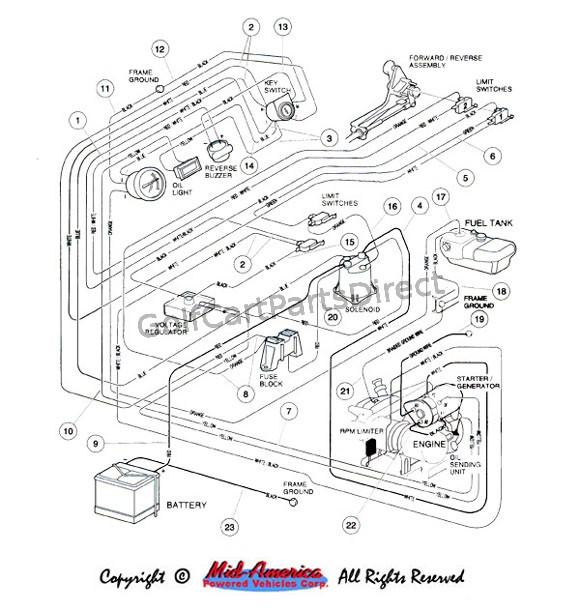 RS_9407] 96 Club Car Wiring Diagram Wiring DiagramItive Para Sieg Viewor Kapemie Mohammedshrine Librar Wiring 101