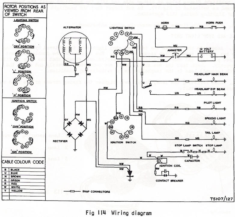 [DIAGRAM_38DE]  FS_4792] Bsa Wiring Diagram Free Diagram | Bsa A50 Wiring Diagram |  | Greas Garna Mohammedshrine Librar Wiring 101