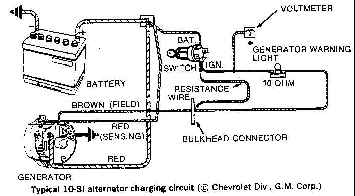 GS_4110] Alternator Wiring Diagram In Addition 3 Wire Delco Alternator  Wiring Download Diagram