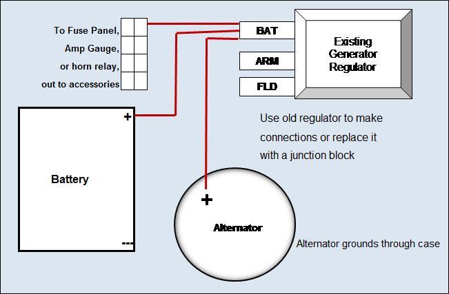Zg 4599 3 Wire Plug Wiring Diagram Delco High Output Alternator Auto Download Diagram