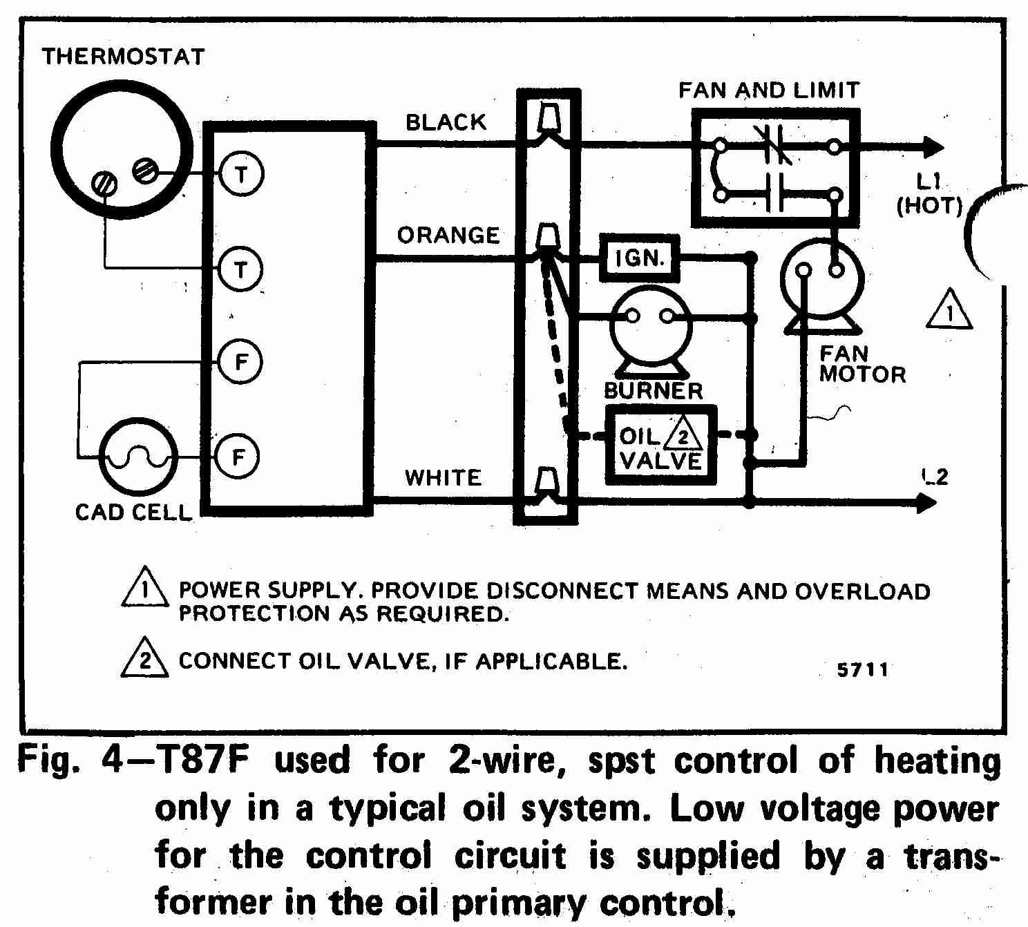 Enjoyable Hvac Low Voltage Wiring Wiring Diagram Wiring Cloud Ittabpendurdonanfuldomelitekicepsianuembamohammedshrineorg