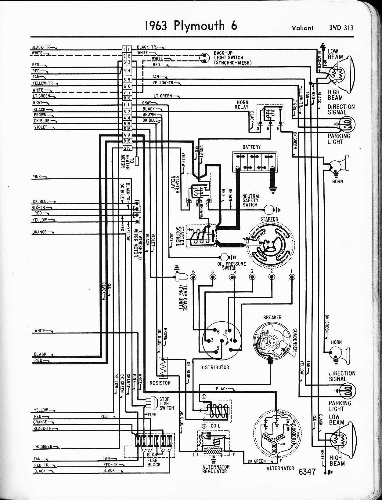 Amazing 69 Roadrunner Wiring Diagram Dashboard Light General Wiring Wiring Cloud Orsalboapumohammedshrineorg