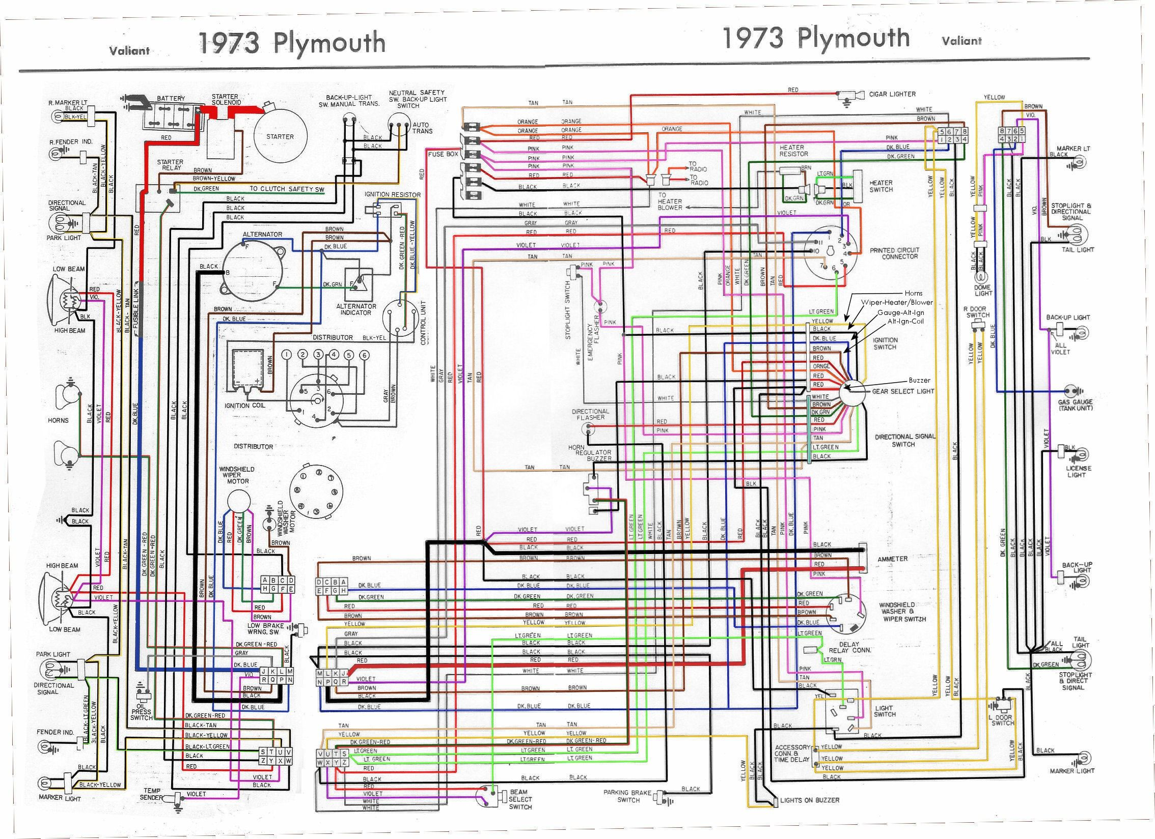 74 Plymouth Satellite Wiring Diagram Saturn Fuse Box Cover Removal Cusshman Tukune Jeanjaures37 Fr