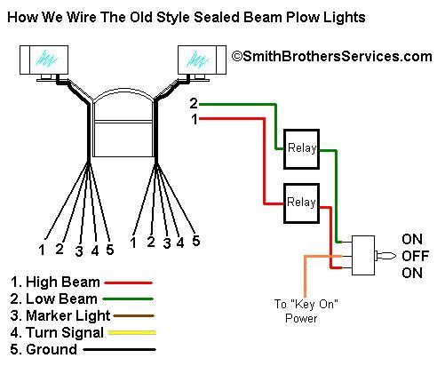 Enjoyable Chevy Western Plow Wiring Diagram Headlights Wiring Diagram Wiring Cloud Hemtshollocom