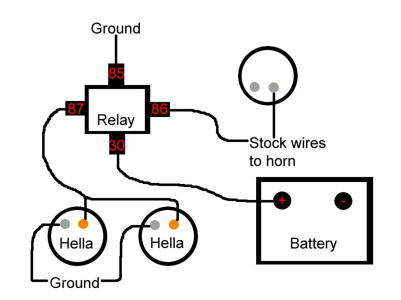 Remarkable Auto Horn Wiring Diagram Basic Electronics Wiring Diagram Wiring Cloud Rdonaheevemohammedshrineorg