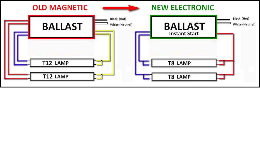 Astounding F120T12 Ho Ballast Wiring Diagram Basic Electronics Wiring Diagram Wiring Cloud Genionhyedimohammedshrineorg