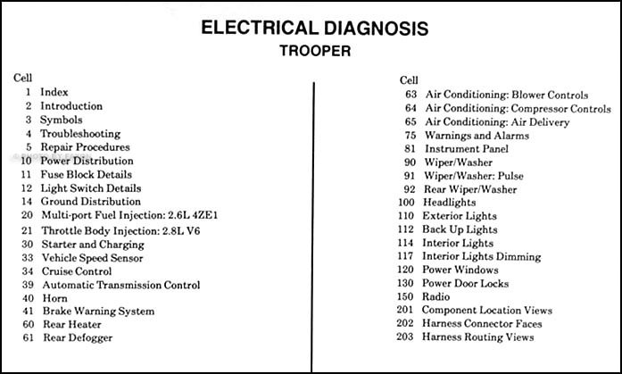 MB_2959] 1988 Isuzu Trooper Fuse Diagram Free DiagramCular Phae Mohammedshrine Librar Wiring 101