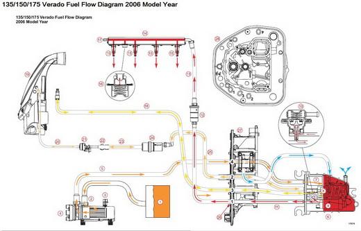 TK_3688] Cart Wiring Diagram Likewise Mercury Outboard Motor Wiring Diagram  Download DiagramGue45 Umng Mohammedshrine Librar Wiring 101