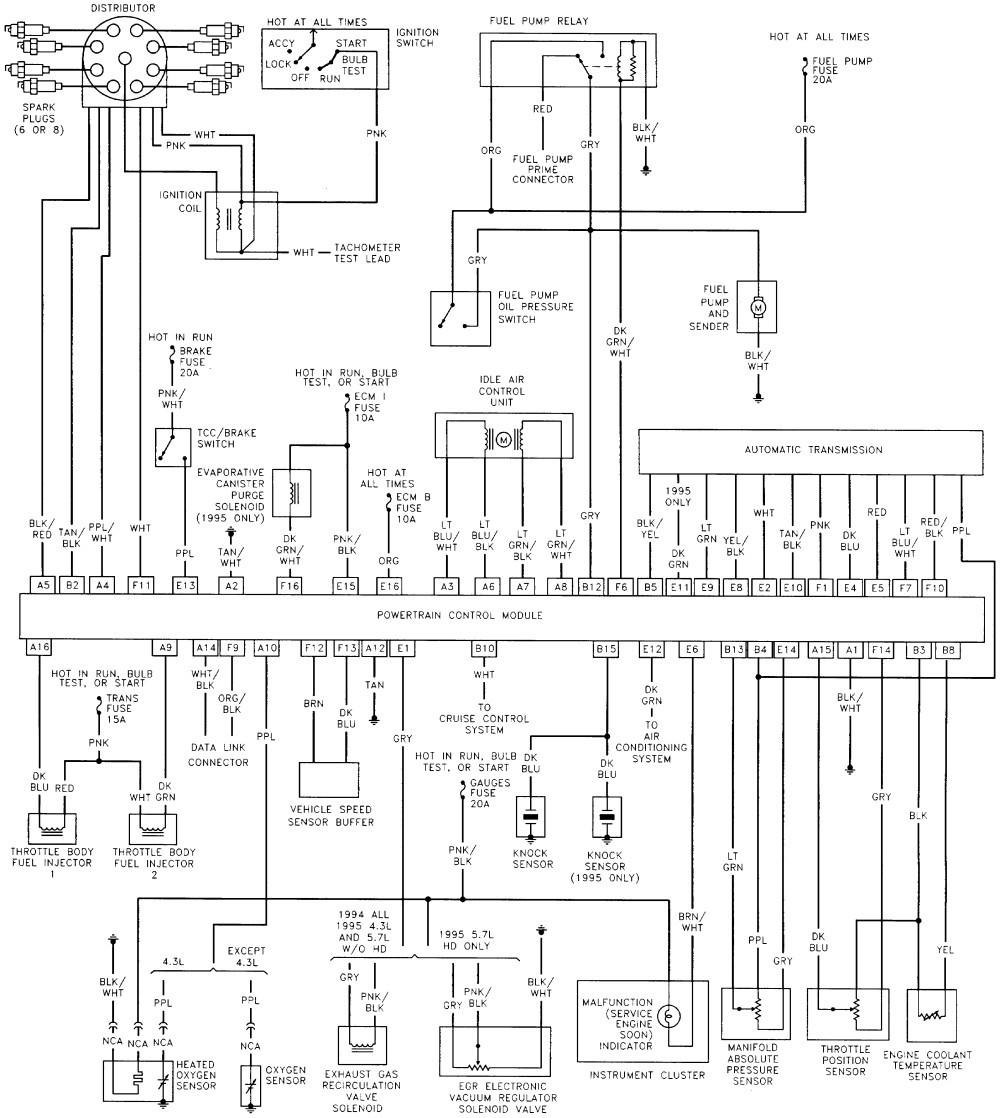 4l80e transmission diagram breakdown rk 9434  gm 4l60e transmission wiring diagram on 4l60e  gm 4l60e transmission wiring diagram on