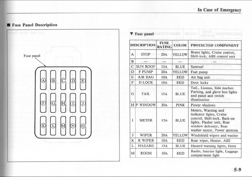 mc_8542] mazdarx8fuseboxdiagram mazda rx 8 fuse box diagram http ...  inst usnes ommit push hendil mohammedshrine librar wiring 101