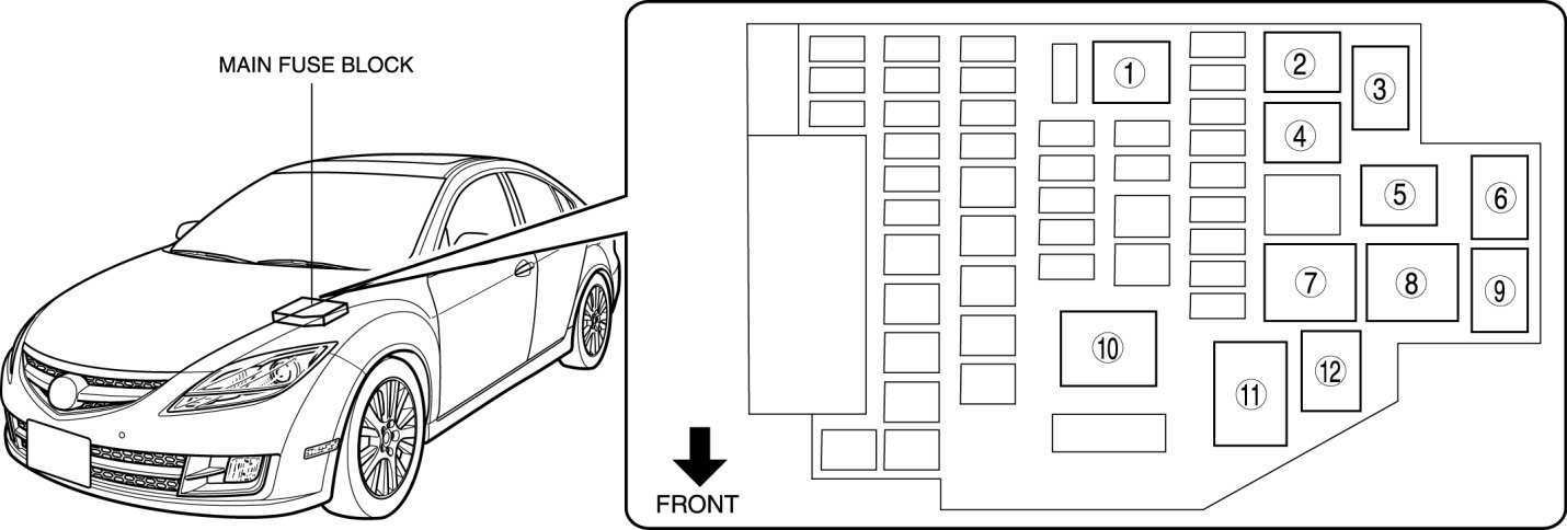2010 mazda 3 fuse box location wm 3839  mazda 6 fuse box schematic wiring  wm 3839  mazda 6 fuse box schematic wiring