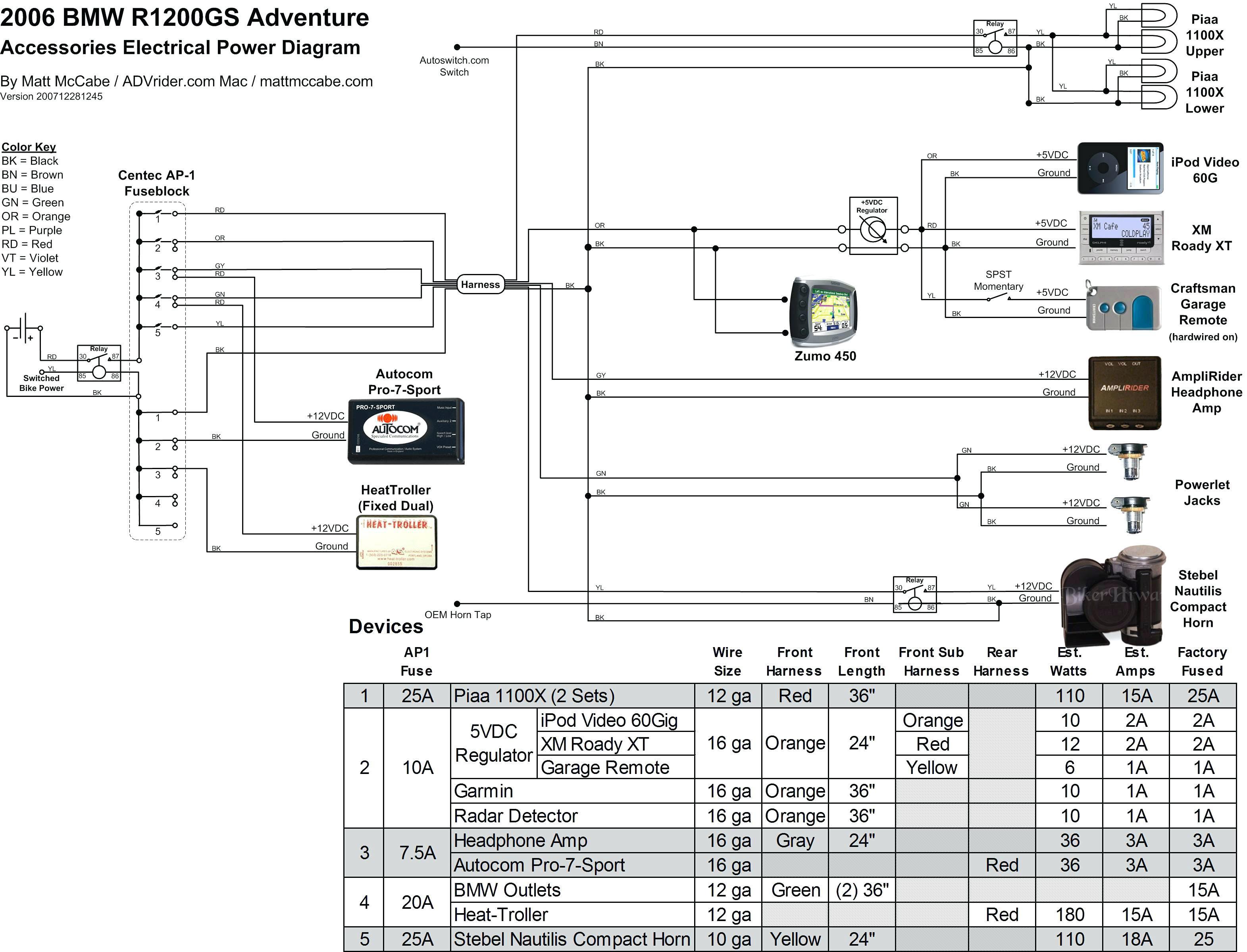 Fabulous Bmw Trailer Wiring Harness Basic Electronics Wiring Diagram Wiring Cloud Dulfrecoveryedborg