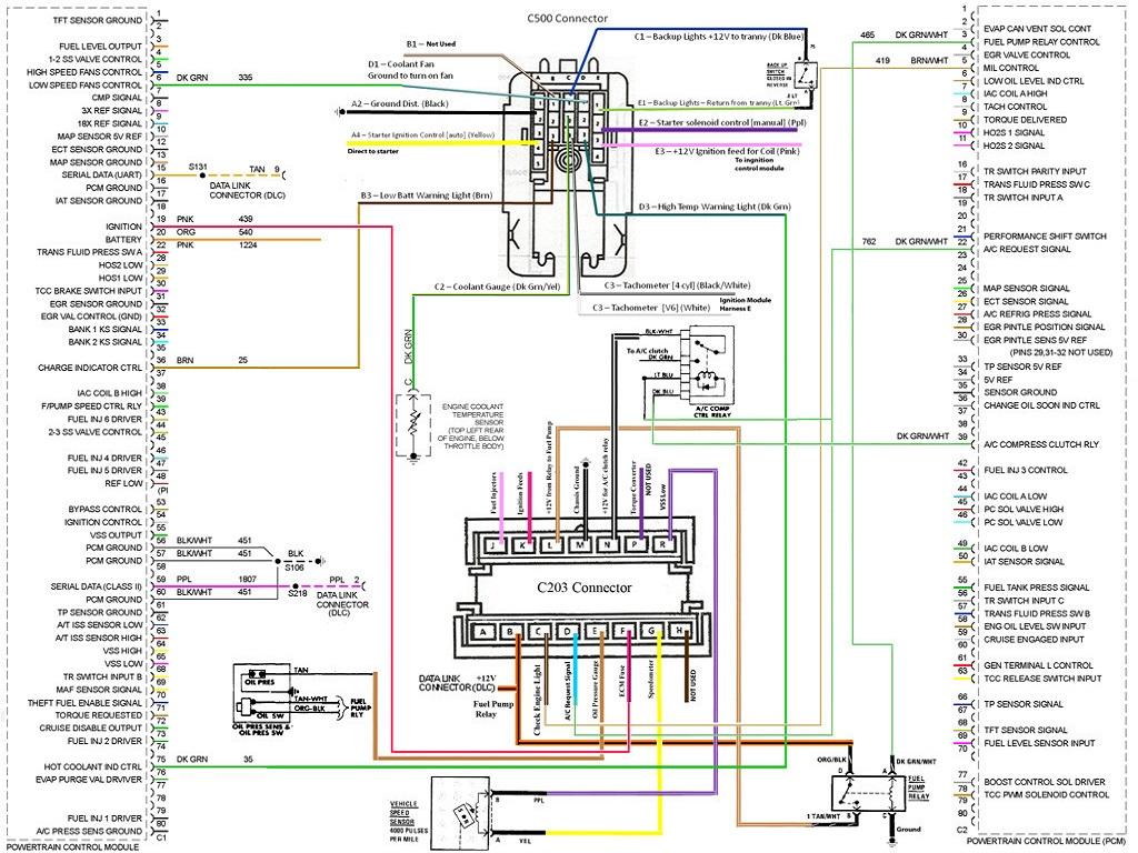 1985 Pontiac Fiero Wiring Diagram - Wiring Diagram