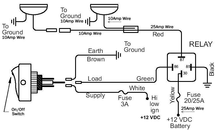 my_6856] hella light wire diagram free diagram  simij ogeno sarc tron vulg elec mohammedshrine librar wiring 101