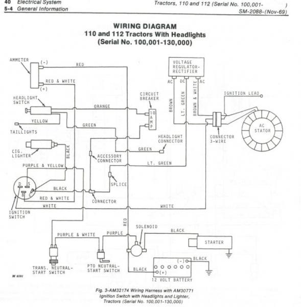 Surprising Deere 110 Headlight Wiring Diagram Wiring Diagram Read Wiring Cloud Lukepaidewilluminateatxorg