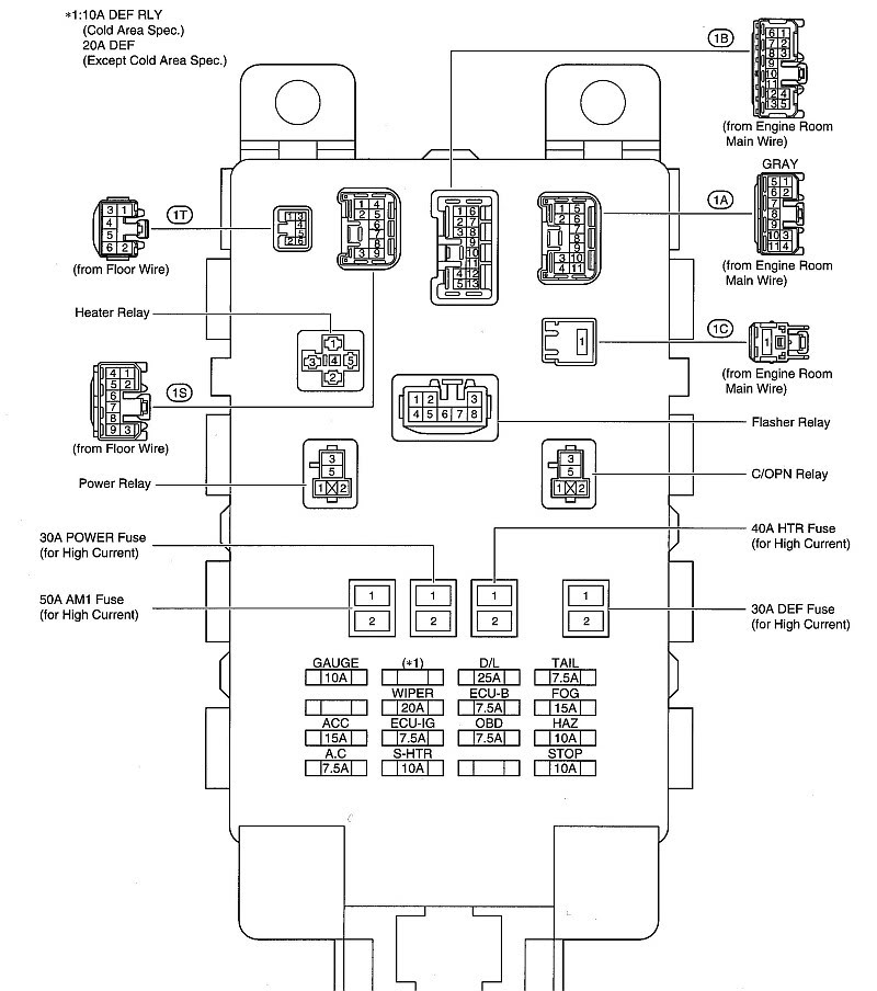 [SCHEMATICS_4US]  RV_7524] Yaris Electrical Diagram Free Diagram | Delorean Fuse Box Wiring Diagram |  | Teria Xaem Ical Licuk Carn Rious Sand Lukep Oxyt Rmine Shopa Mohammedshrine  Librar Wiring 101