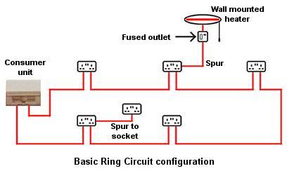 Pleasant Wiring Electric Appliances In Domestic Premises Uk Wiring Cloud Ymoonsalvmohammedshrineorg