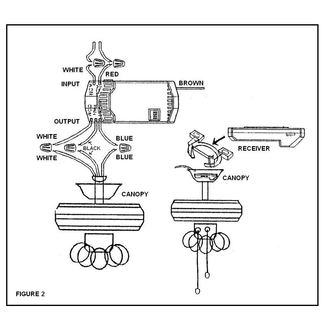 ZG_4044] Wiring Diagram For Ceiling Fan Remote Schematic WiringInifo Bdel Mohammedshrine Librar Wiring 101