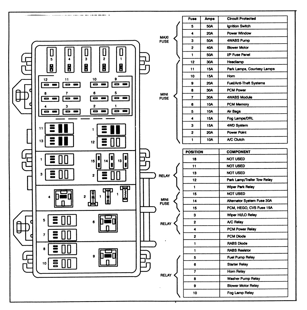 1995 Chrysler Lhs Fuse Box - Ford 1600 Tractor Wiring Diagram for Wiring  Diagram SchematicsWiring Diagram Schematics