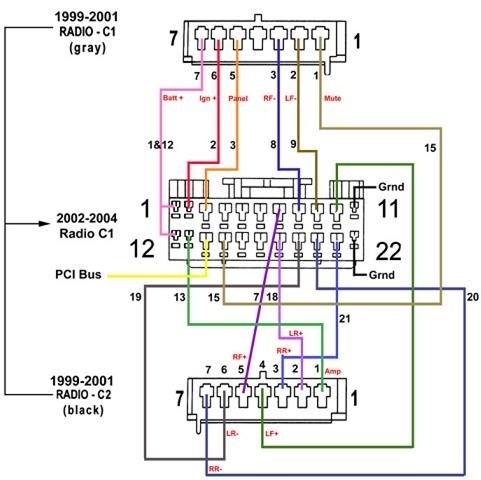 1997 Jeep Grand Cherokee Radio Wiring Diagram from static-resources.imageservice.cloud