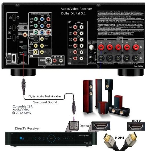 hdmi surround sound wiring diagram mc 5821  5 1 surround sound wiring diagram download diagram  surround sound wiring diagram