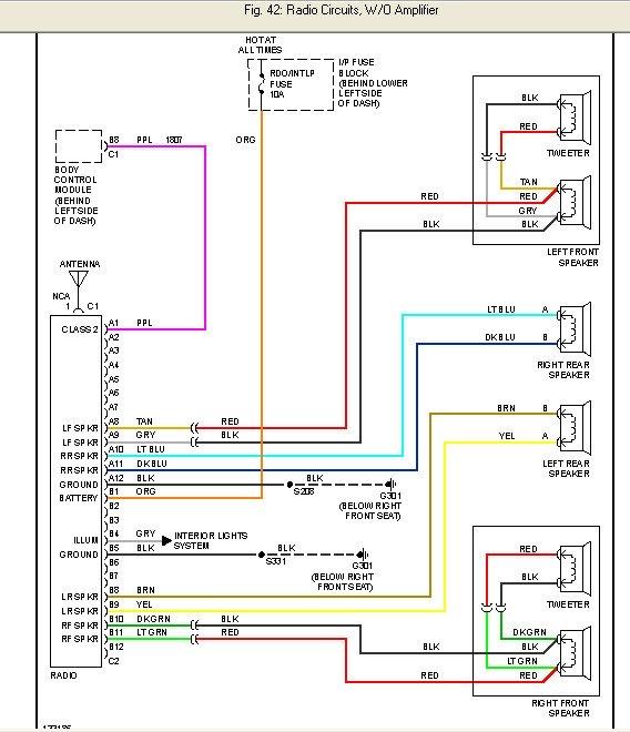 Outstanding 2004 Chevrolet Cavalier Stereo Wiring Diagram Wiring Diagram Read Wiring Cloud Xempagosophoxytasticioscodnessplanboapumohammedshrineorg