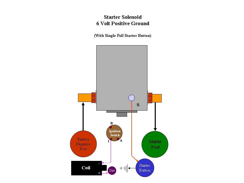 Cole Hersee Starter Solenoid Wiring Diagram from static-resources.imageservice.cloud