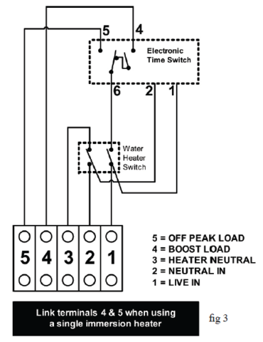 Gg 1094 Wiring A Dual Element Immersion Heater Wiring Diagram