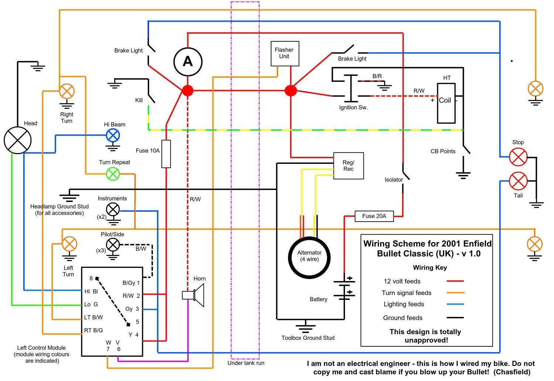 Royal Enfield Thunderbird 350 Wiring Diagram