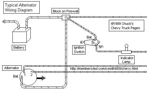 Incredible 1983 Chevy Truck Alternator Wiring Diagram Epub Pdf Wiring Cloud Lukepaidewilluminateatxorg