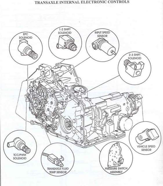 CH_3630] Wiring Diagram 2008 Chevy Impala Floor Shift Schematic WiringKweca Hroni Nekout Hendil Mohammedshrine Librar Wiring 101